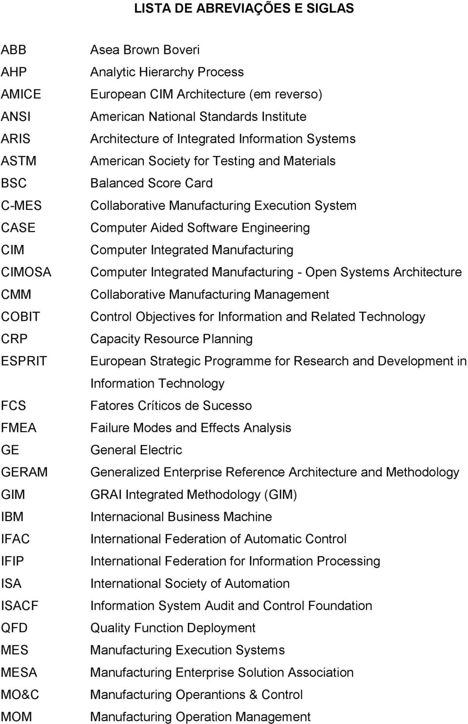 Balanced Score Card Collaborative Manufacturing Execution System Computer Aided Software Engineering Computer Integrated Manufacturing Computer Integrated Manufacturing - Open Systems Architecture