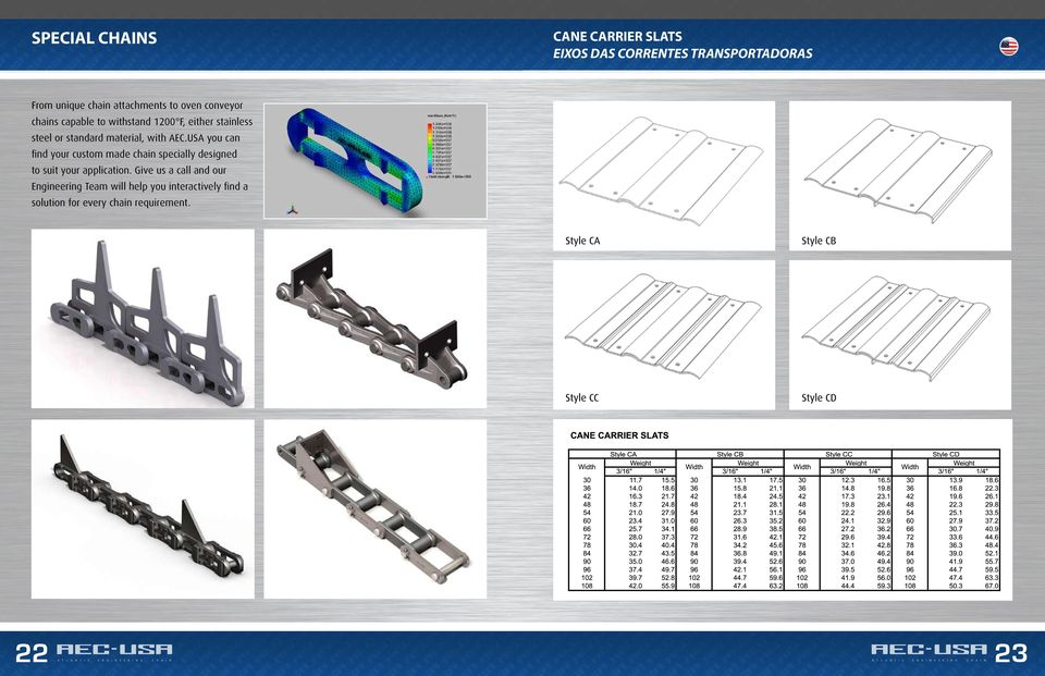 us you can find your custom made chain specially designed to suit your application.