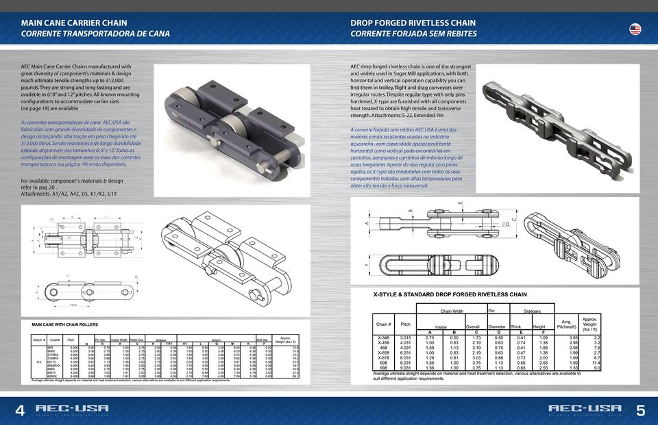 ll known mounting configurations to accommodate carrier slats (on page 19) are available s correntes transportadoras de cana.