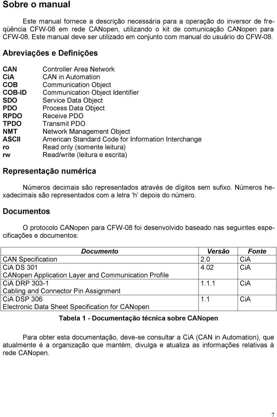 Abreviações e Definições CAN CiA COB COB-ID SDO PDO RPDO TPDO NMT ASCII ro rw Controller Area Network CAN in Automation Communication Object Communication Object Identifier Service Data Object