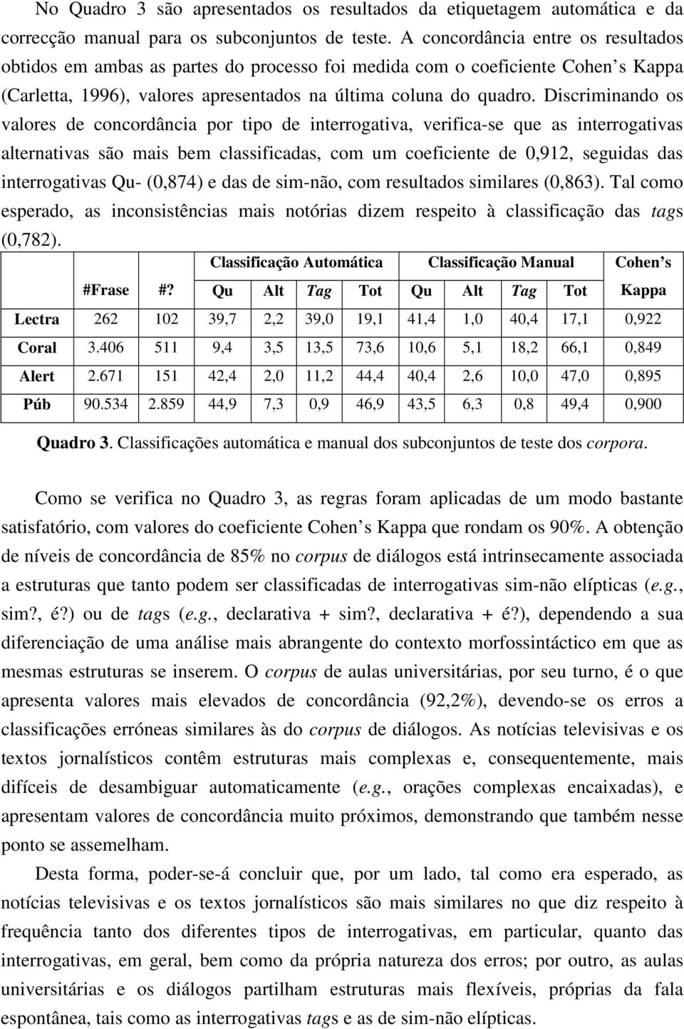 Discriminando os valores de concordância por tipo de interrogativa, verifica-se que as interrogativas alternativas são mais bem classificadas, com um coeficiente de 0,912, seguidas das interrogativas