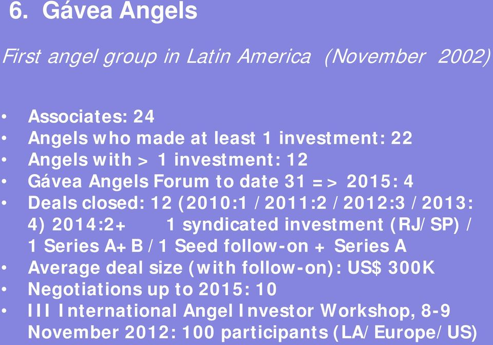 2014:2+ 1 syndicated investment (RJ/SP) / 1 Series A+B /1 Seed follow-on + Series A Average deal size (with follow-on): US$