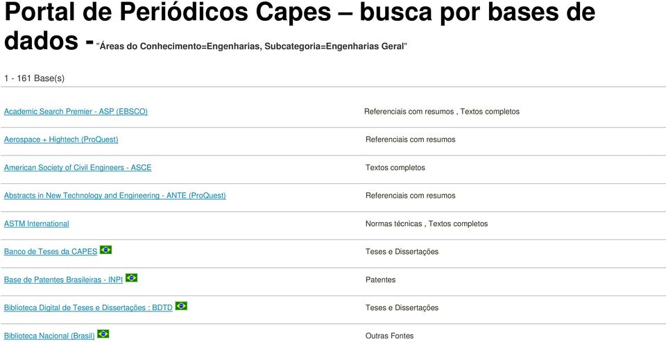 Technology and Engineering - ANTE (ProQuest) ASTM International Normas técnicas, Banco de Teses da CAPES Teses e Dissertações Base de