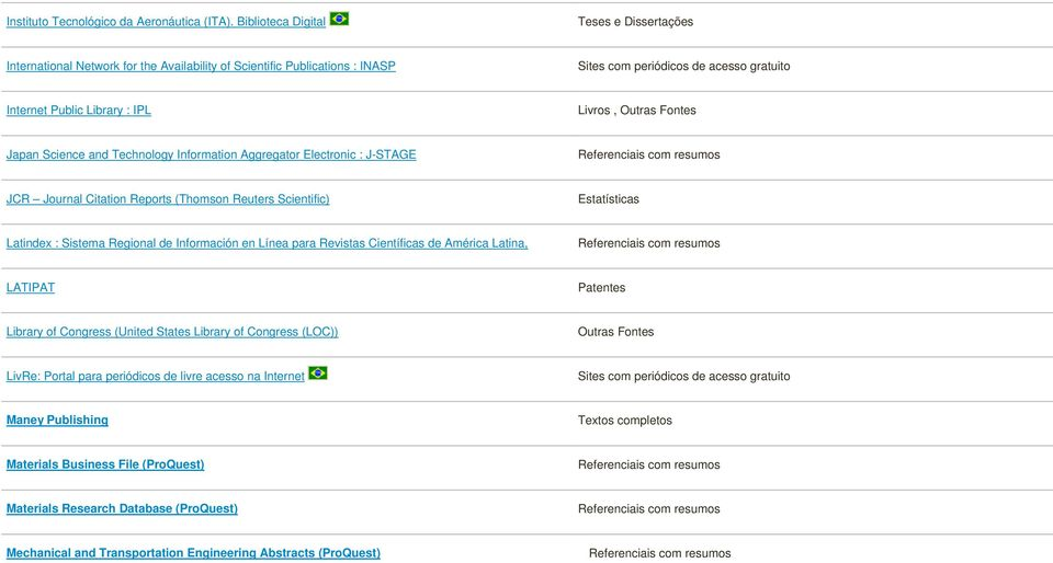 Outras Fontes Japan Science and Technology Information Aggregator Electronic : J-STAGE JCR Journal Citation Reports (Thomson Reuters Scientific) Estatísticas Latindex : Sistema Regional de