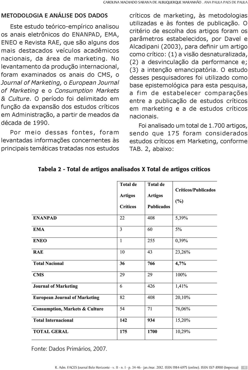 acadêmicos nacionais, da área de marketing.