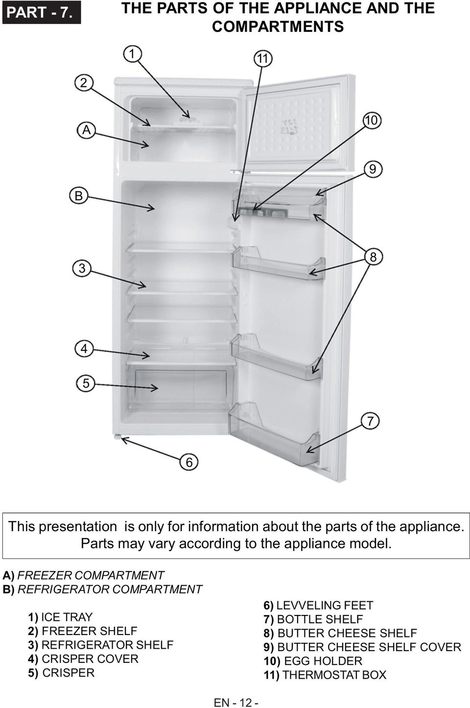 about the parts of the appliance. Parts may vary according to the appliance model.