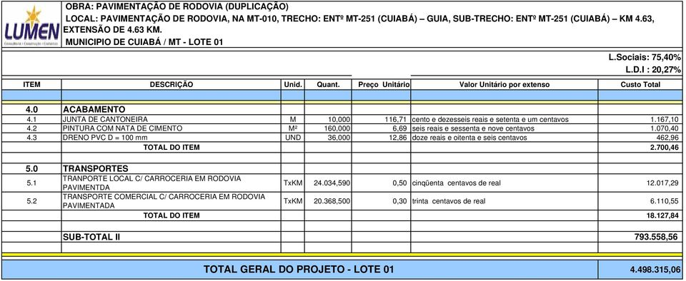 3 DRENO PVC D = 100 mm UND 36,000 12,86 doze reais e oitenta e seis 462,96 TOTAL DO ITEM 2.700,46 5.0 TRANSPORTES 5.
