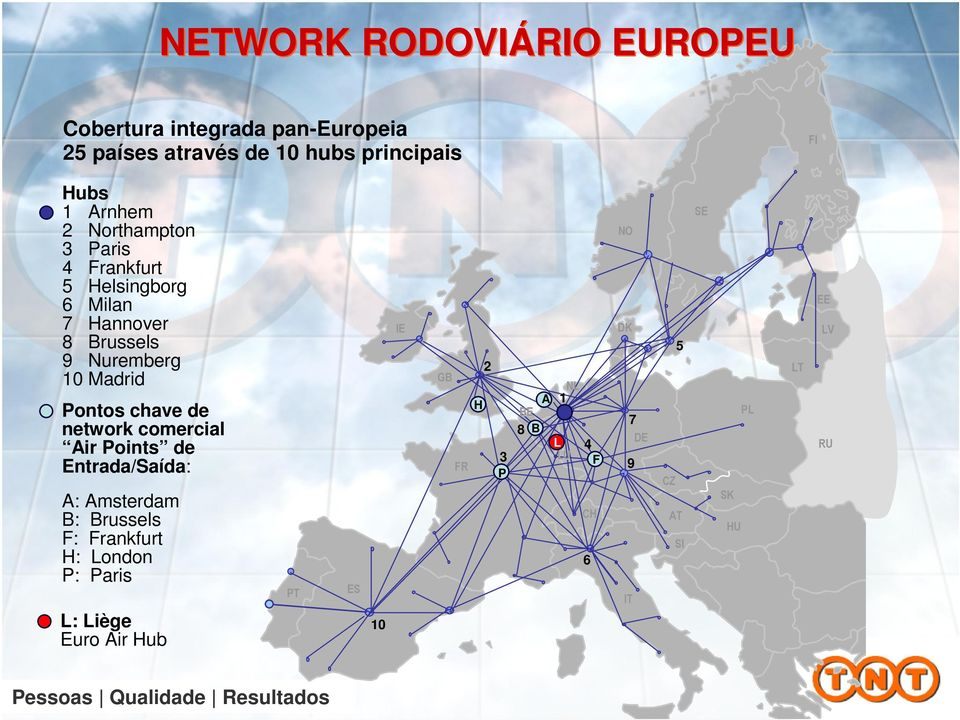 chave de network comercial Air Points de Entrada/Saída: A: Amsterdam B: Brussels F: Frankfurt H: London P: Paris L: