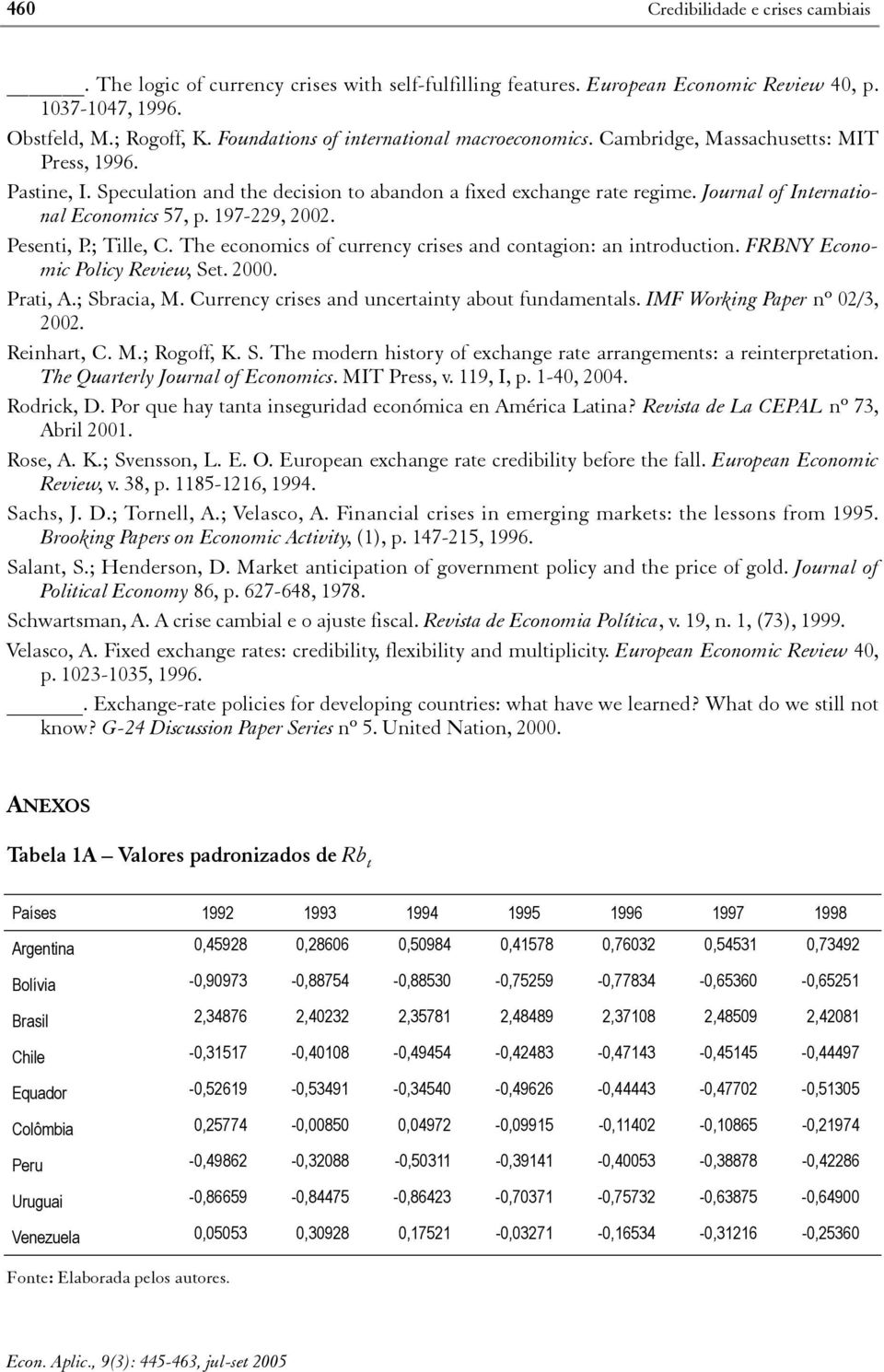 Th conomics of currncy criss and conagion: an inroducion. FRBNY Economic Policy Rviw, S. 2000. Prai, A.; Sbracia, M. Currncy criss and uncrainy abou fundamnals. IMF Working Papr nº 02/3, 2002.