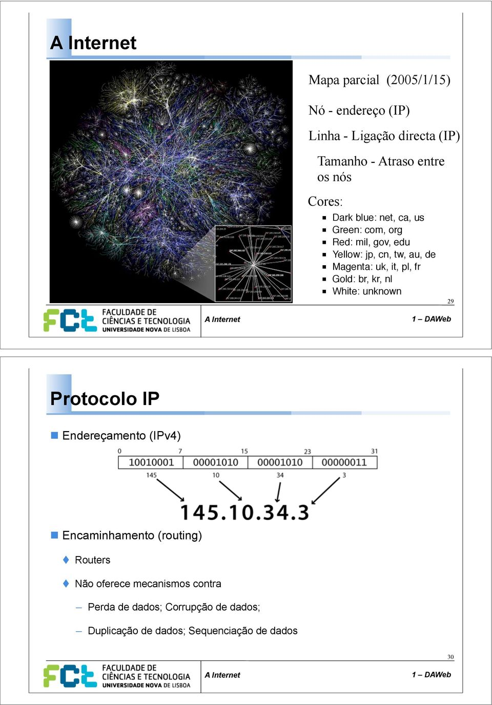 Gold: br, kr, nl White: unknown 29 A Internet Protocolo IP! Endereçamento (IPv4)!