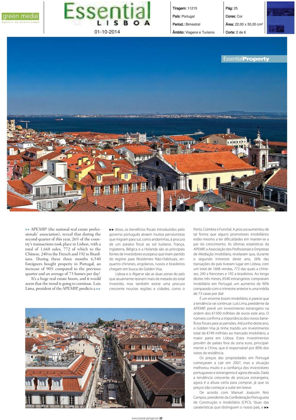 During these three months 6,540 foreigners bought property in Portugal, an increase of 90% compared to the previous quarter and an average of 73 homes per day!