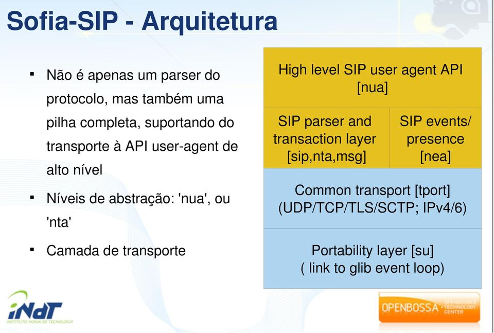 High level SIP user agent API [nua] SIP parser and transaction layer [sip,nta,msg] SIP events/ presence