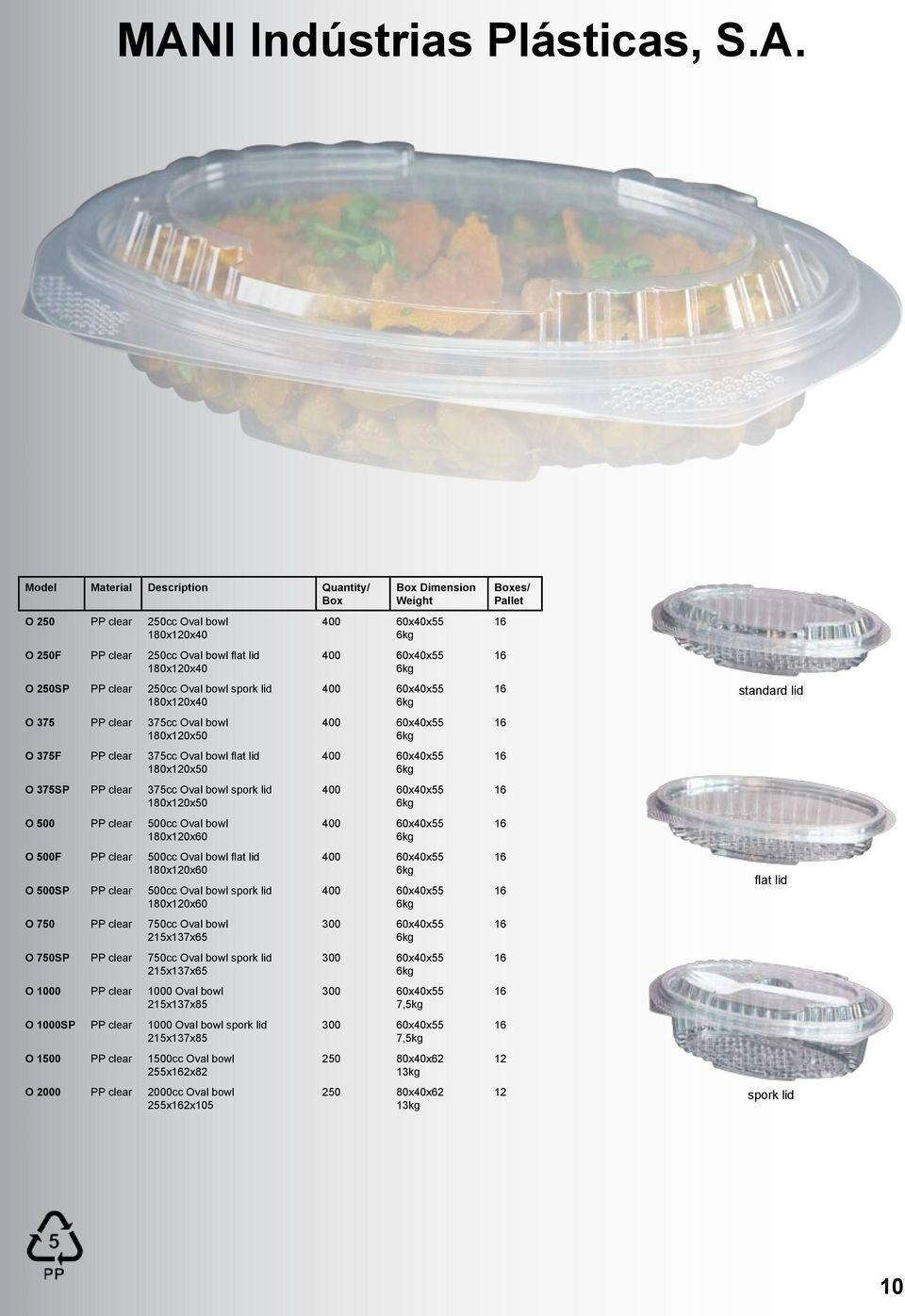 PP clear 500cc Oval bowl flat lid 180x0x60 O 500SP PP clear 500cc Oval bowl spork lid 180x0x60 O 750 PP clear 750cc Oval bowl 215x137x65 O 750SP PP clear 750cc Oval bowl spork lid 215x137x65 O 1000