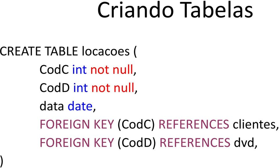 data date, FOREIGN KEY (CodC) REFERENCES