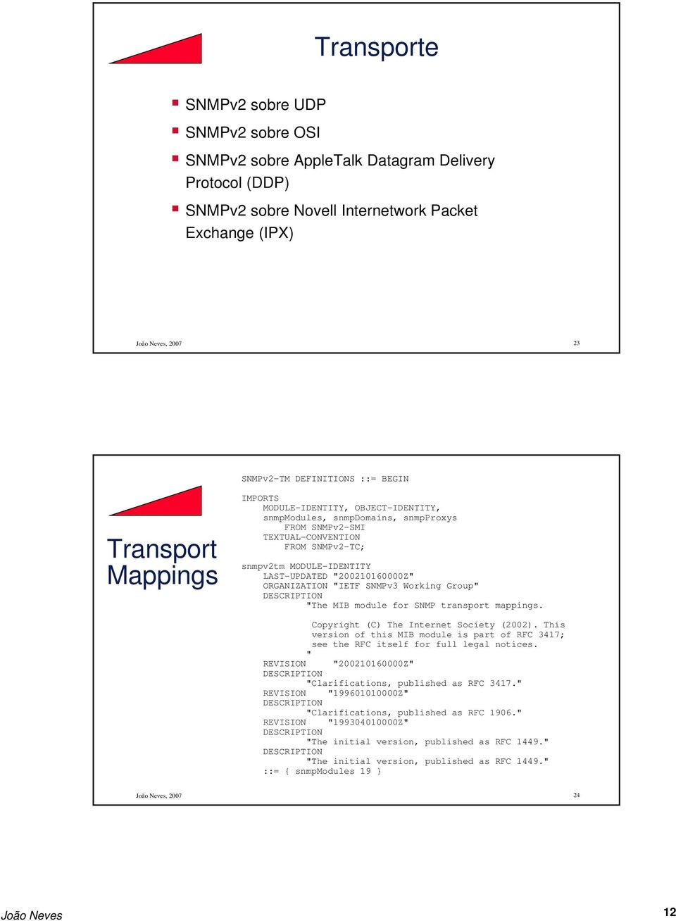 "Working Group"" ""The MIB module for SNMP transport mappings. Copyright (C) The Internet Society (2002). This version of this MIB module is part of RFC 3417; see the RFC itself for full legal notices."