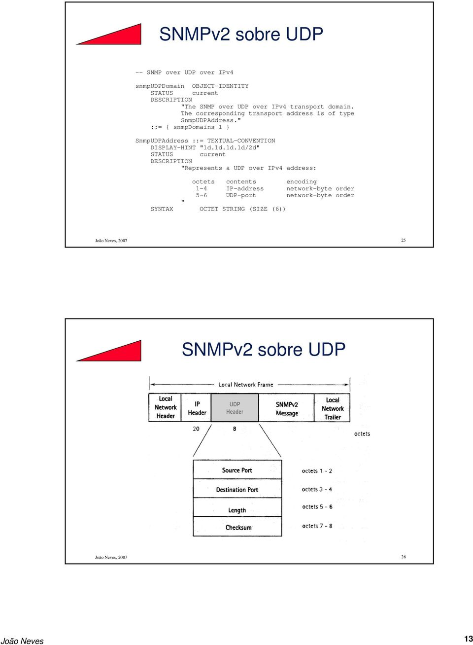 """ ::= { snmpdomains 1 } SnmpUDPAddress ::= TEXTUAL-CONVENTION DISPLAY-HINT ""1d."