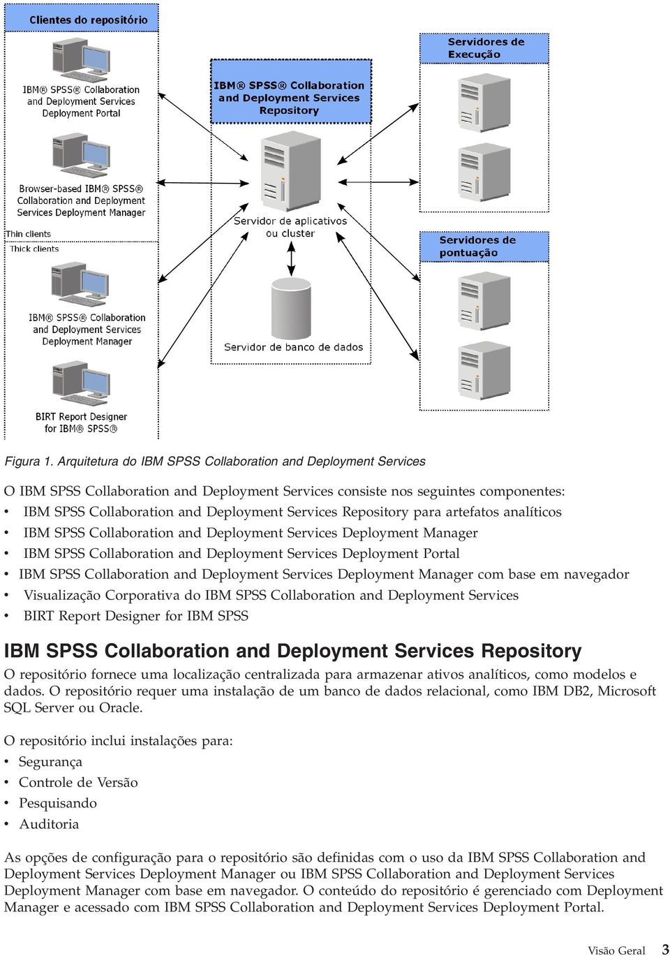 Repository para artefatos analíticos v IBM SPSS Collaboration and Deployment Services Deployment Manager v IBM SPSS Collaboration and Deployment Services Deployment Portal v IBM SPSS Collaboration