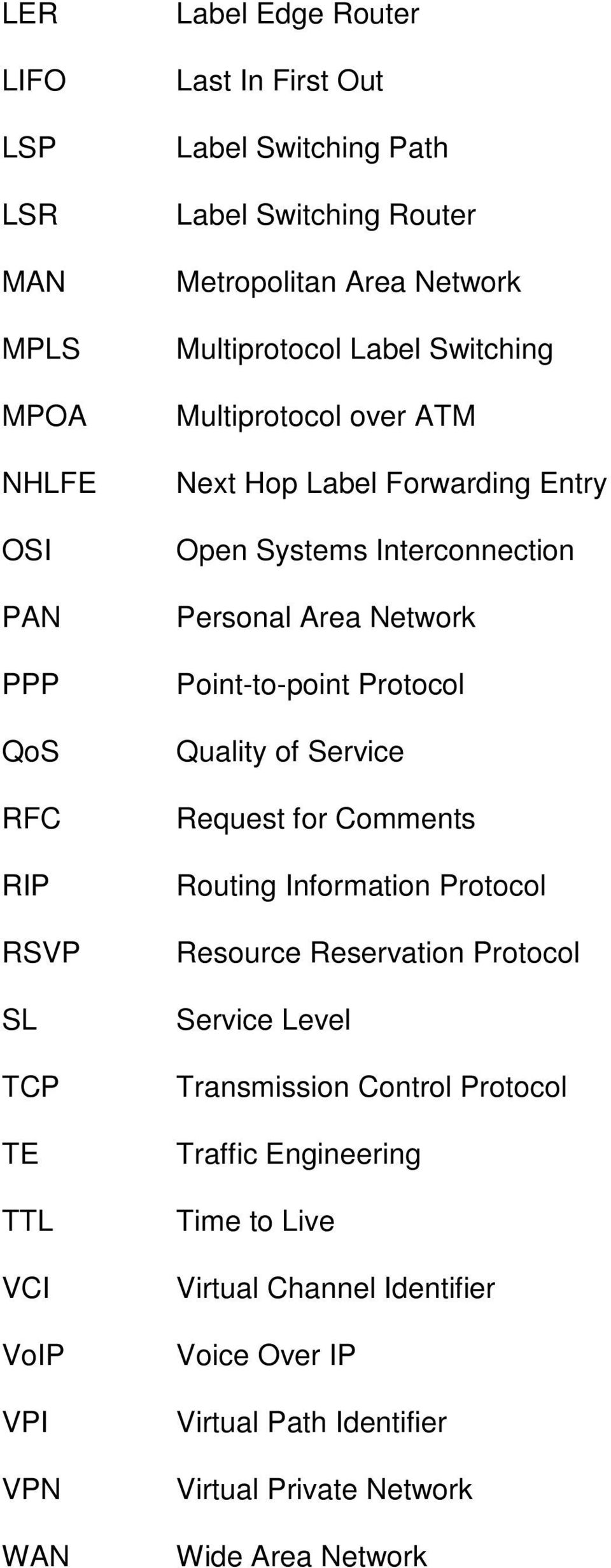 Personal Area Network Point-to-point Protocol Quality of Service Request for Comments Routing Information Protocol Resource Reservation Protocol Service Level