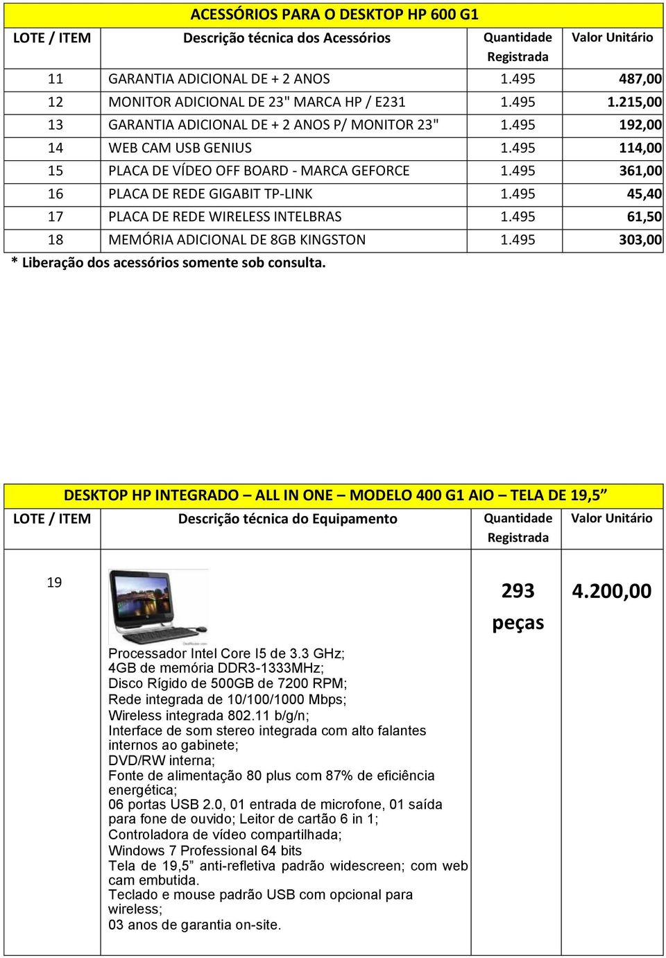 495 61,50 18 MEMÓRIA ADICIONAL DE 8GB KINGSTON 1.495 303,00 DESKTOP HP INTEGRADO ALL IN ONE MODELO 400 G1 AIO TELA DE 19,5 19 293 4.200,00 Processador Intel Core I5 de 3.
