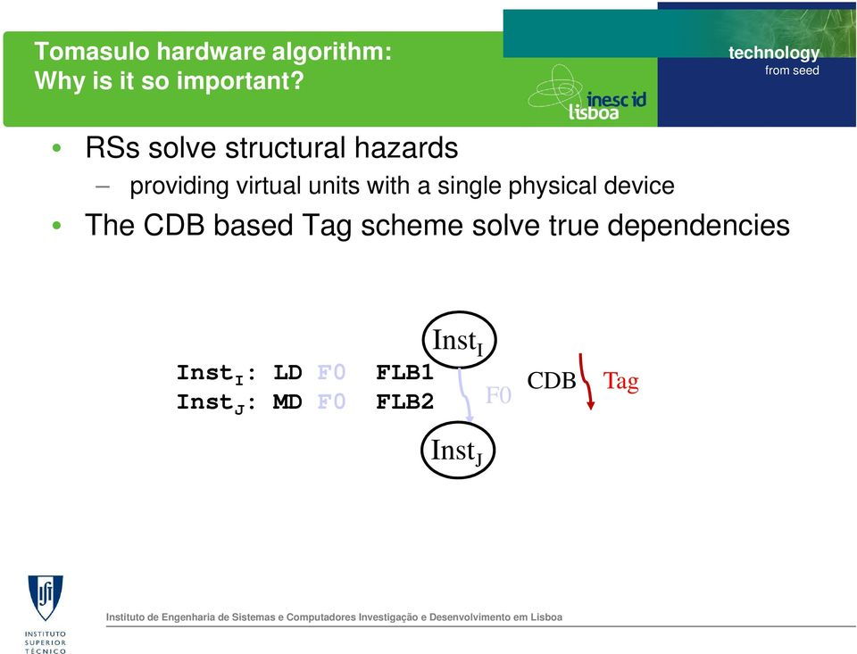 single physical device The CDB based Tag scheme solve true