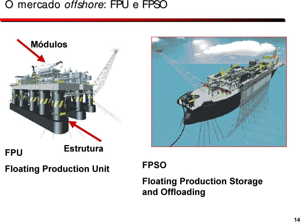 Production Unit FPSO Floating