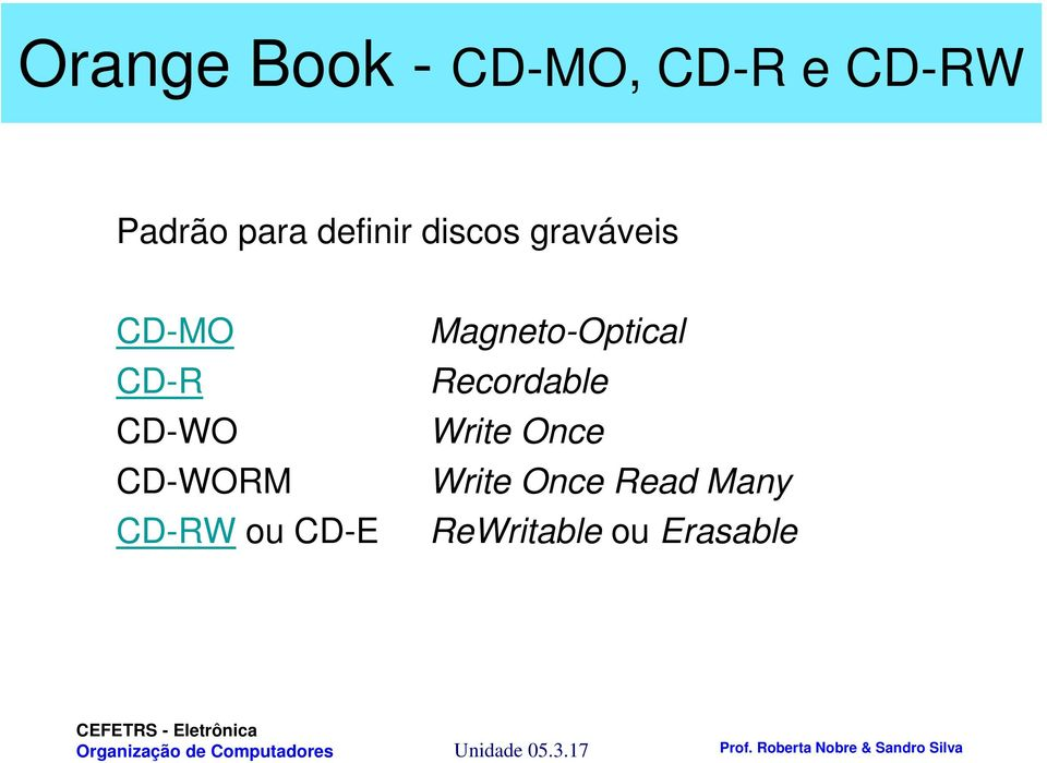 CD-RW ou CD-E Magneto-Optical Recordable Write