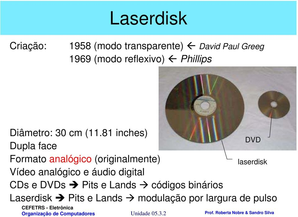81 inches) DVD Dupla face Formato analógico (originalmente) laserdisk Vídeo