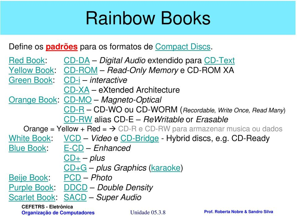 Orange Book: CD-MO Magneto-Optical CD-R CD-WO ou CD-WORM (Recordable, Write Once, Read Many) CD-RW alias CD-E ReWritable or Erasable Orange = Yellow + Red = CD-R e