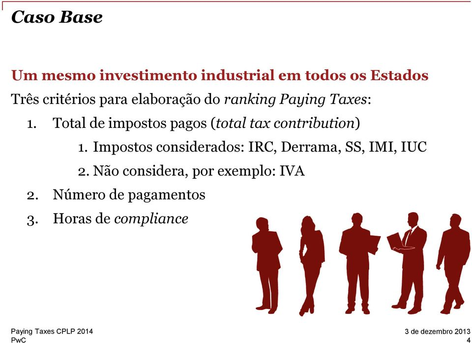 Total de impostos pagos (total tax contribution) 1.