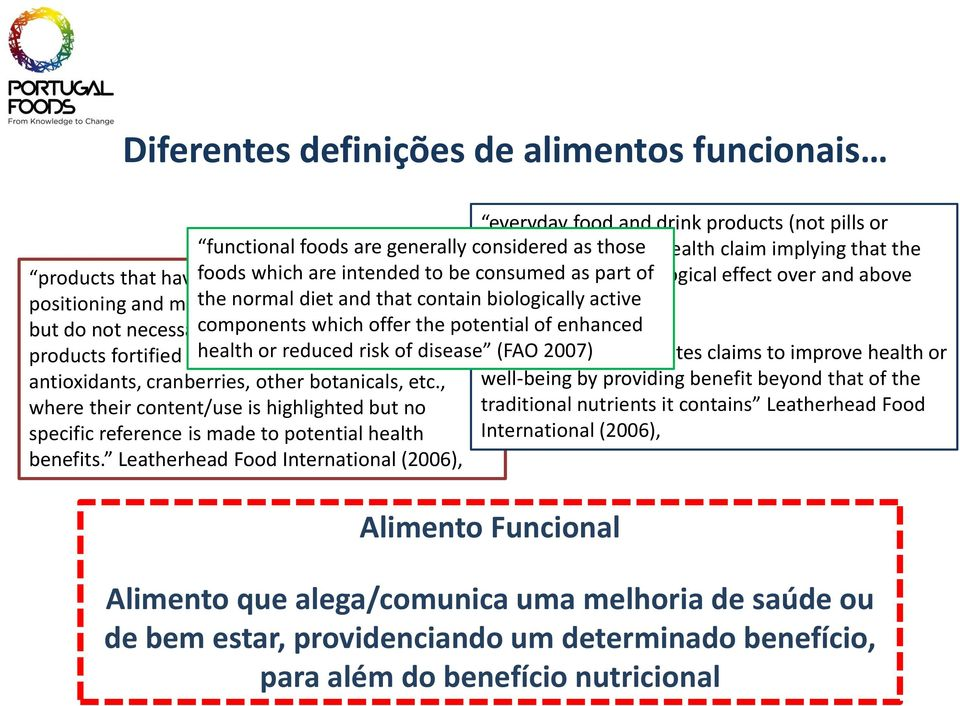 that functional, contain that biologically of just nutrition active but do not necessarily components make claims this which offer will the include potential of enhanced products fortified with
