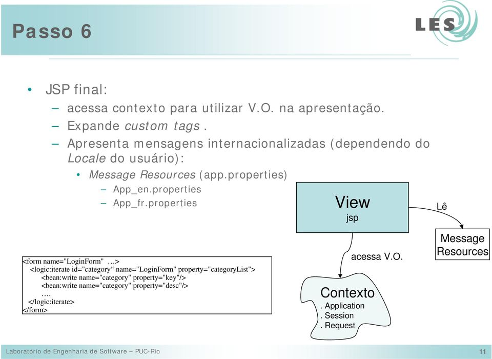 "properties View jsp Lê <form name=""loginform"" > <logic:iterate id=""category name=""loginform"" property=""categorylist""> <bean:write"