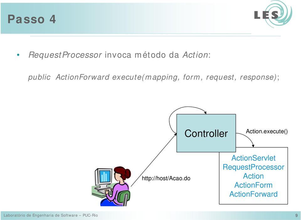 Action.execute() http://host/acao.