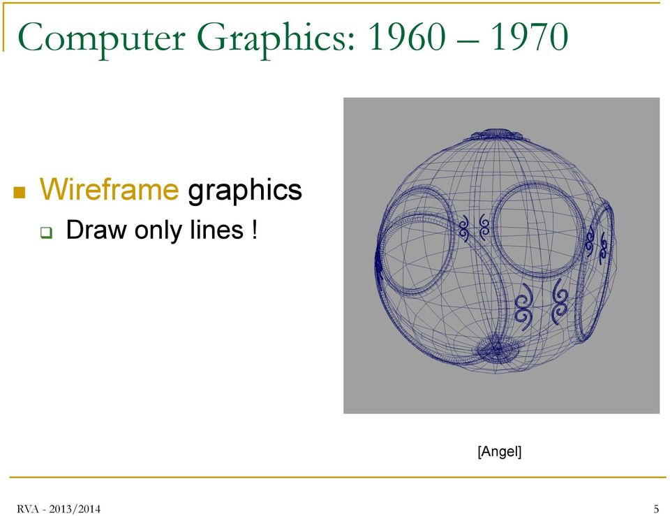 graphics Draw only