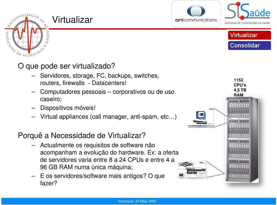 Virtual appliances (call manager, anti-spam, etc ) 1152 CPU s 4,5 TB RAM Porquê a Necessidade de Virtualizar?