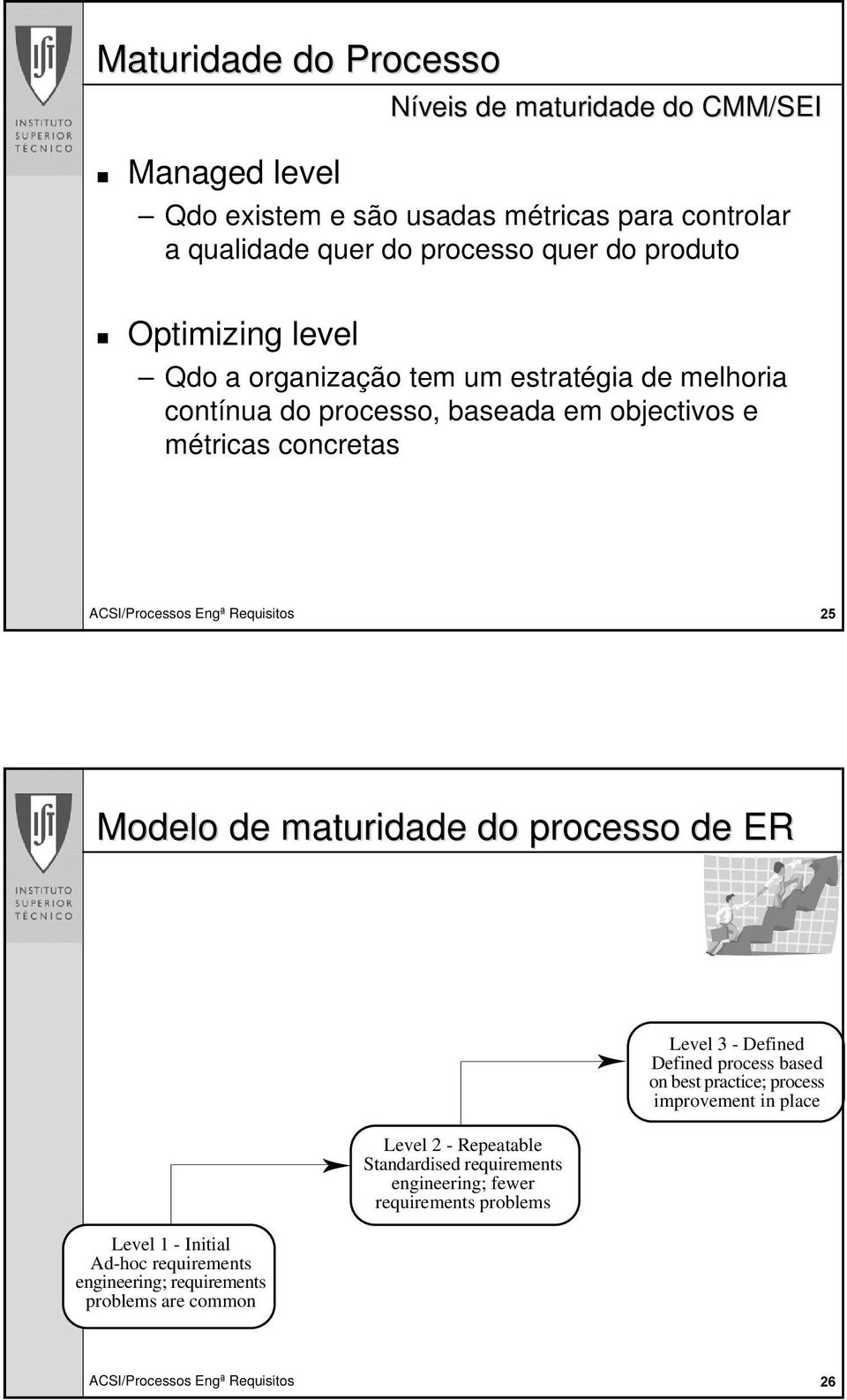 Modelo de maturidade do processo de ER Level 1 - Initial Ad-hoc requirements engineering; requirements problems are common Level 2 - Repeatable