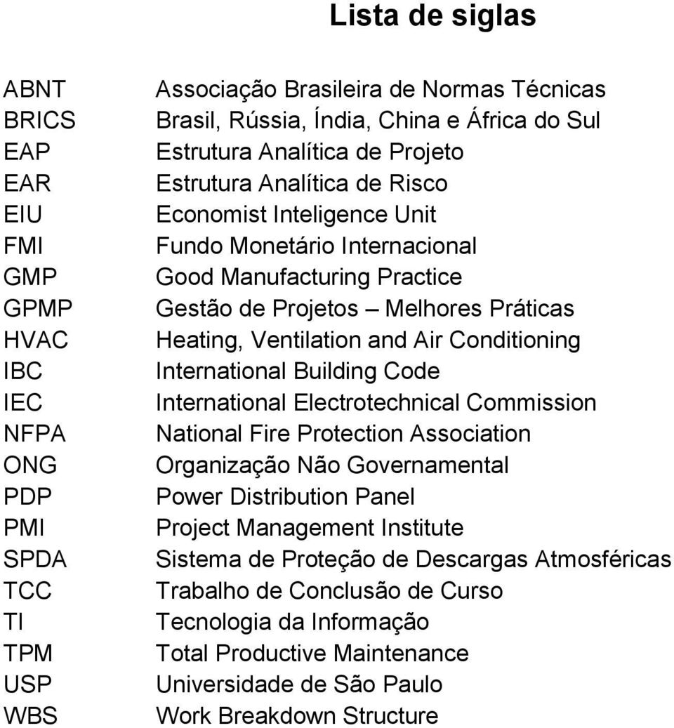 Ventilation and Air Conditioning International Building Code International Electrotechnical Commission National Fire Protection Association Organização Não Governamental Power Distribution Panel
