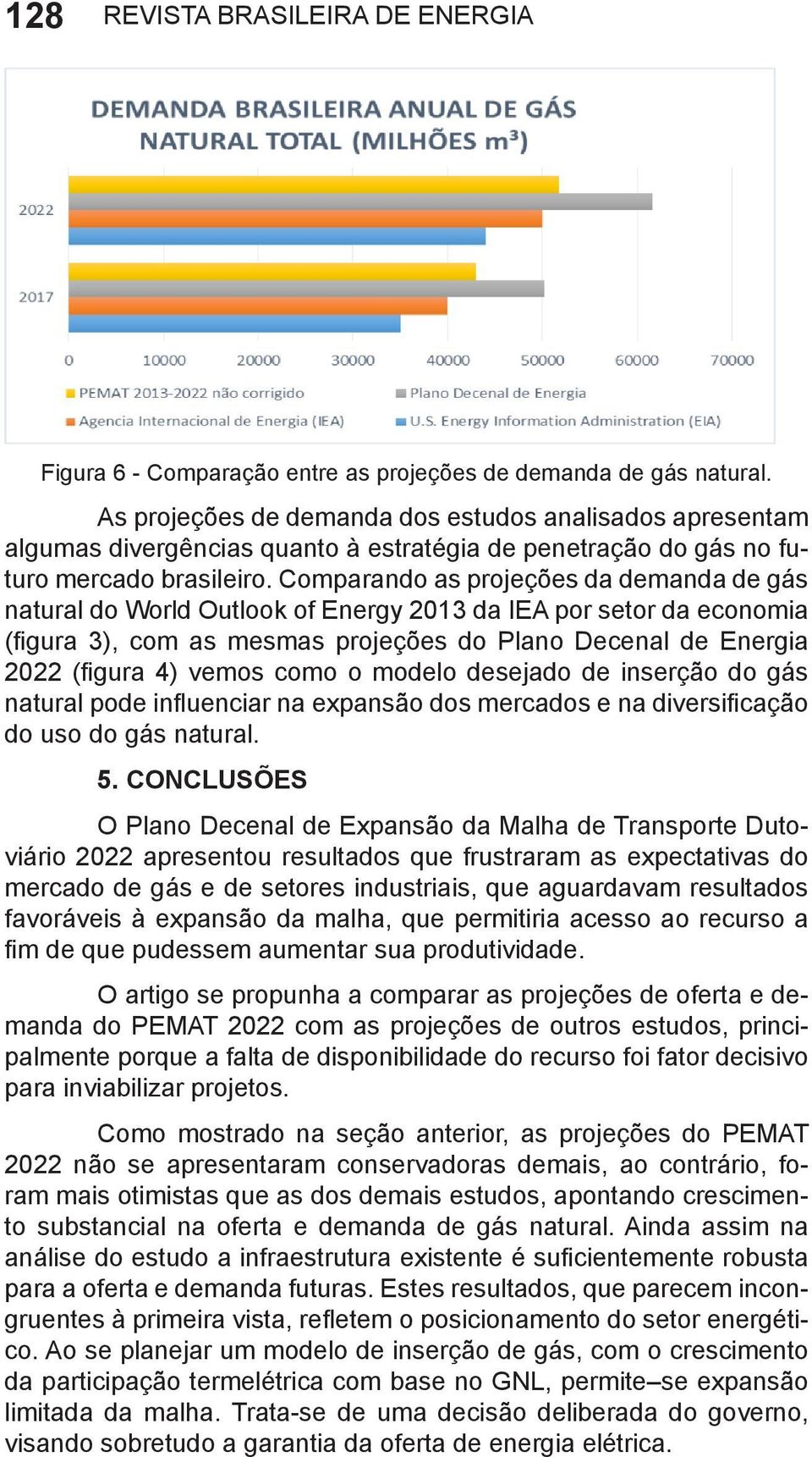 Comparando as projeções da demanda de gás natural do World Outlook of Energy 2013 da IEA por setor da economia (figura 3), com as mesmas projeções do Plano Decenal de Energia 2022 (figura 4) vemos