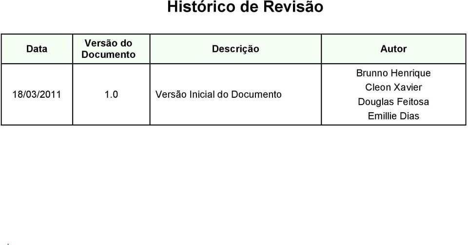 0 Versão Inicial do Documento Brunno