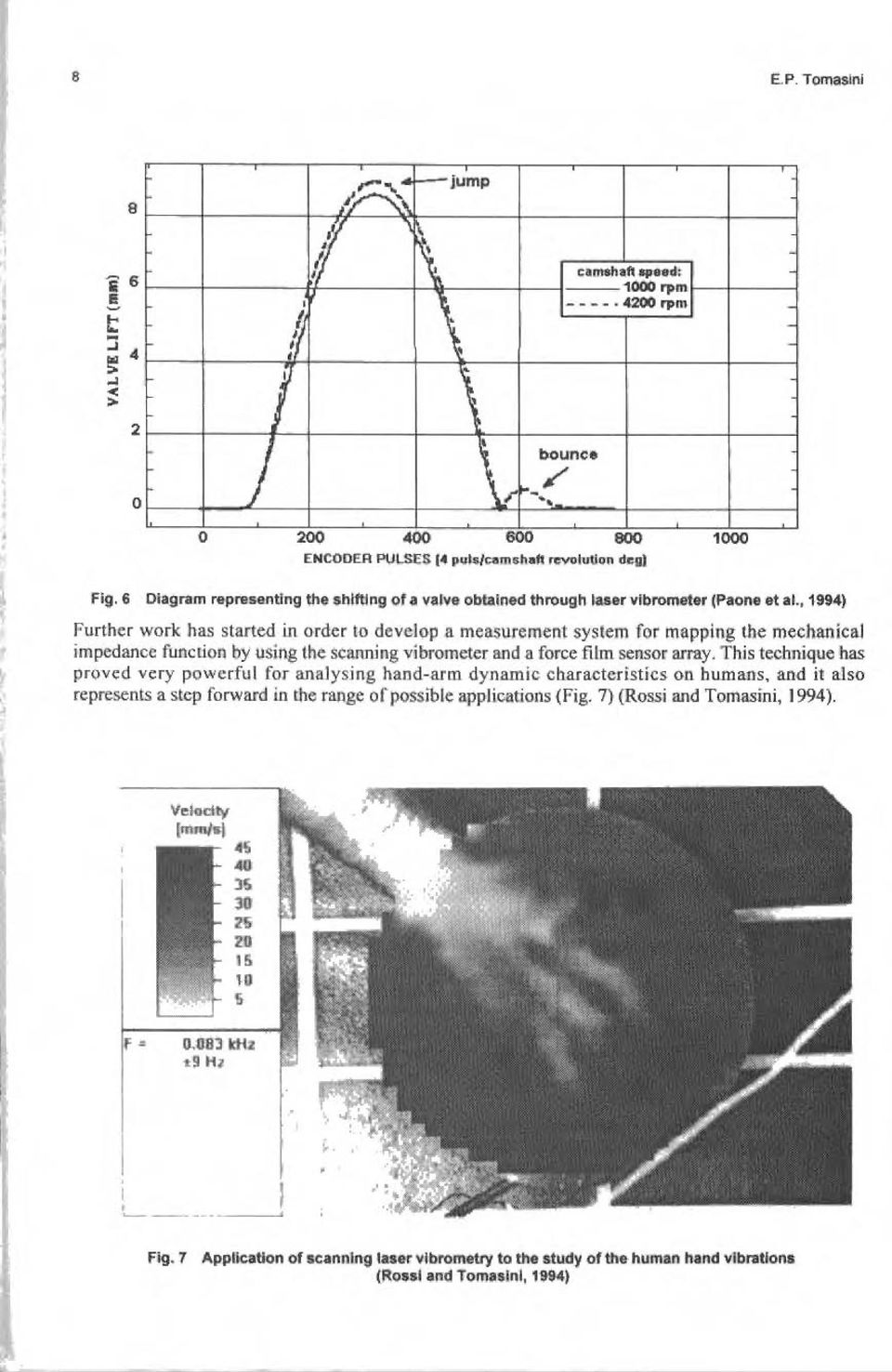, 1994) Further work has started in order to develop a measurement system for mapping the mechanical impedance funcúon by using the scanning v.ibrometer and a force fitm sensor array.