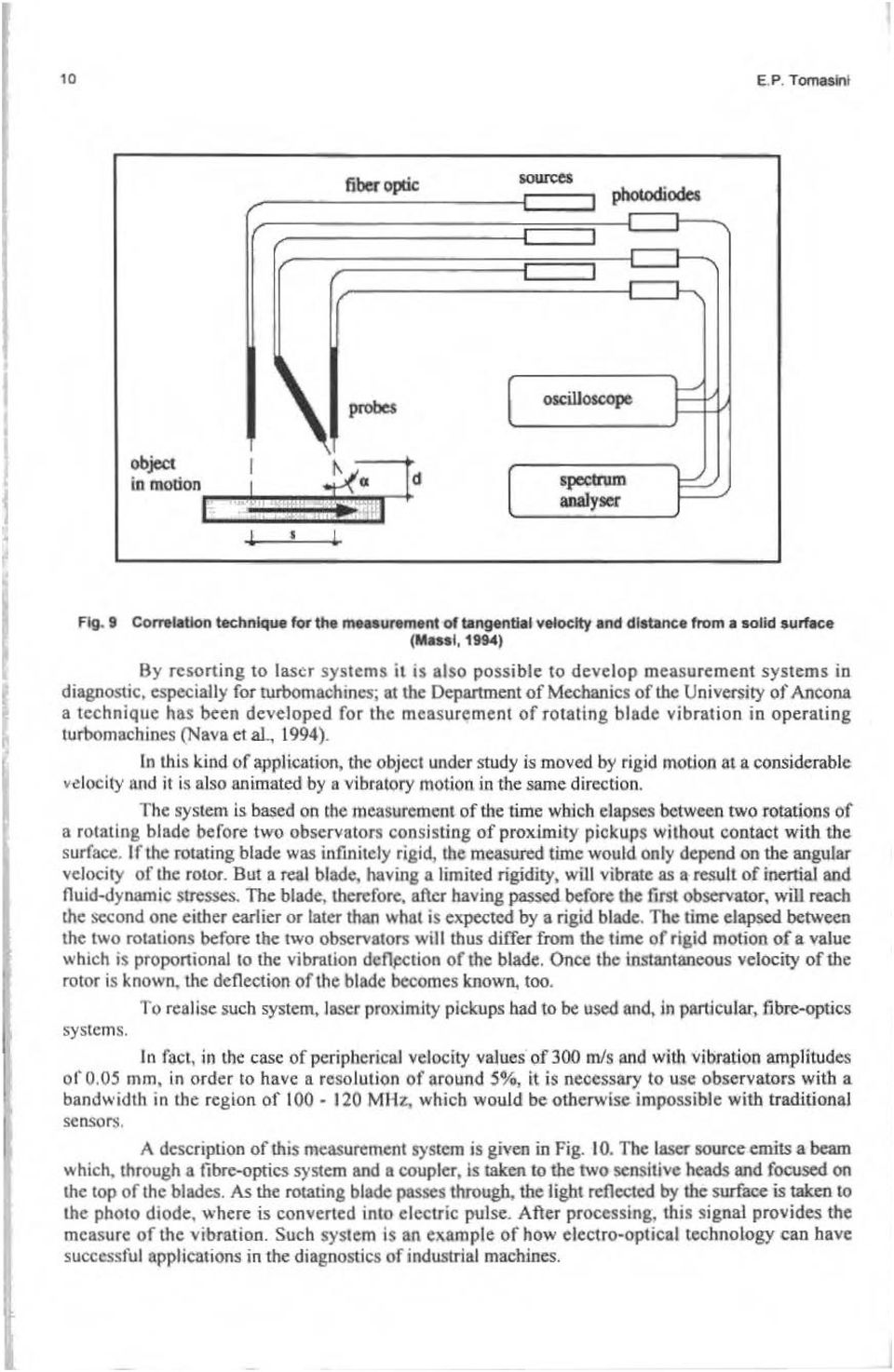 diagnostic, especially for turbomachincs; at the Department of Mechanics of lhe University of Ancona a technique has been developed for the mcasurement of rotating bladc vibration in operating