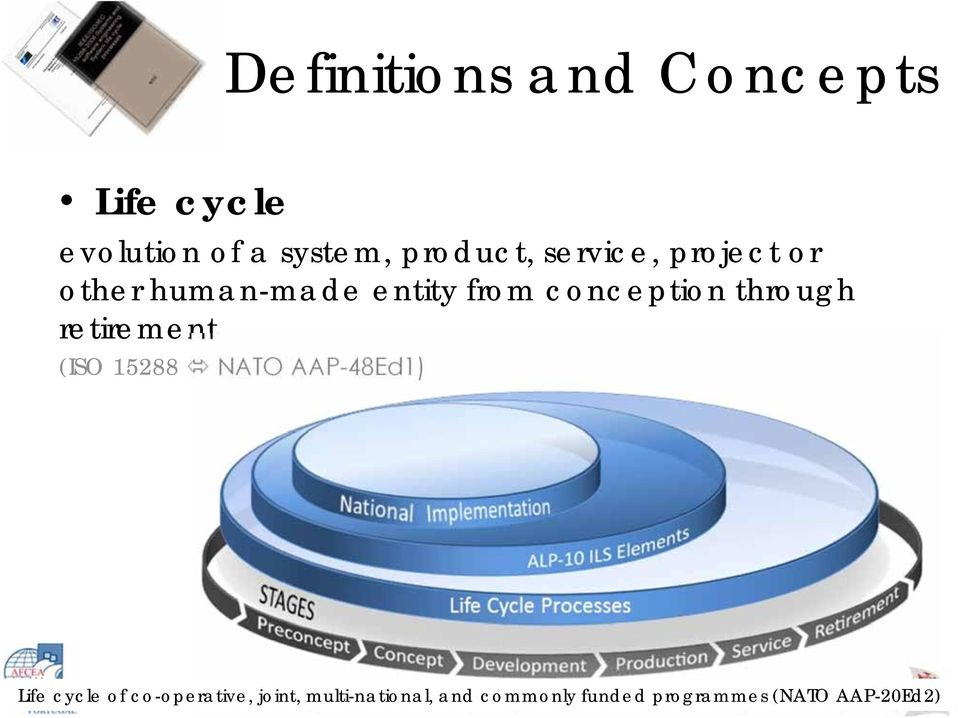 AAP-48Ed1) Life cycle Seminário of co-operative, sobre Modelação joint,