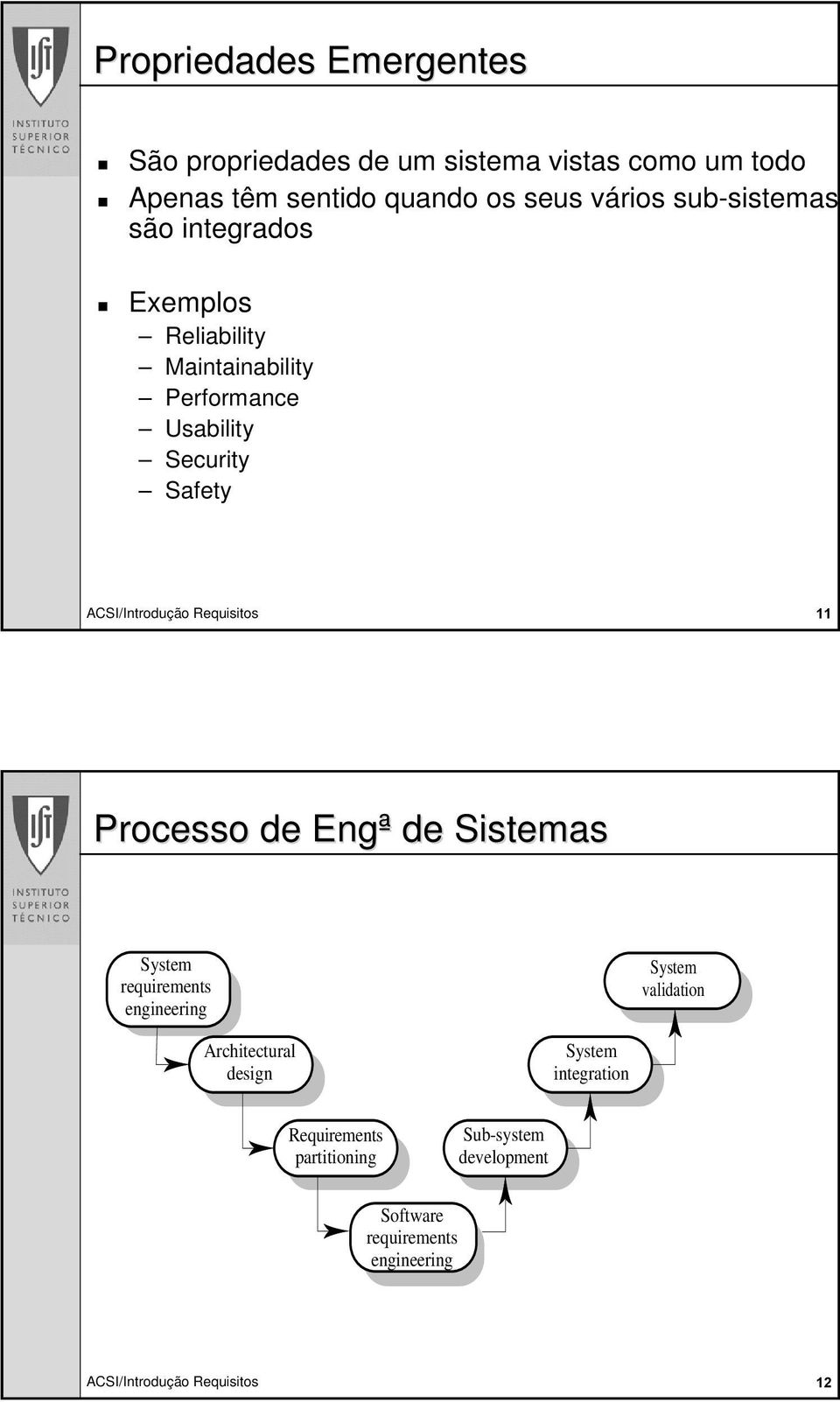 Usability Security Safety Processo de Engª de Sistemas System requirements engineering System validation