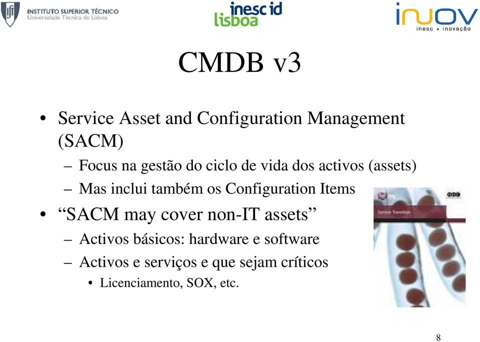 Configuration Items SACM may cover non-it assets Activos básicos: