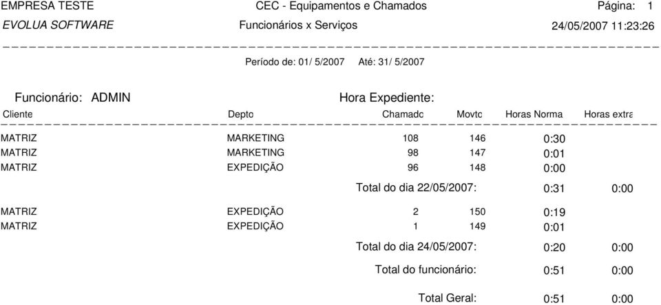 Expediente: Chamado Horas extra --------------------------------------------------------------------------- Movto Horas Normal MATRIZ MARKETING 108 146 0:30
