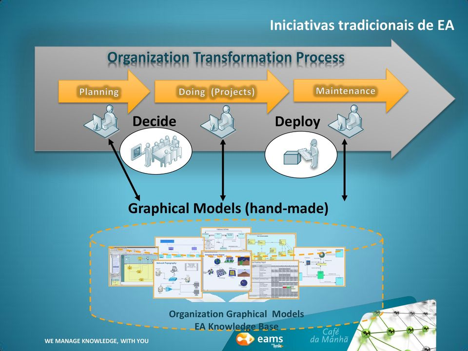 Graphical Models (hand-made) WE MANAGE