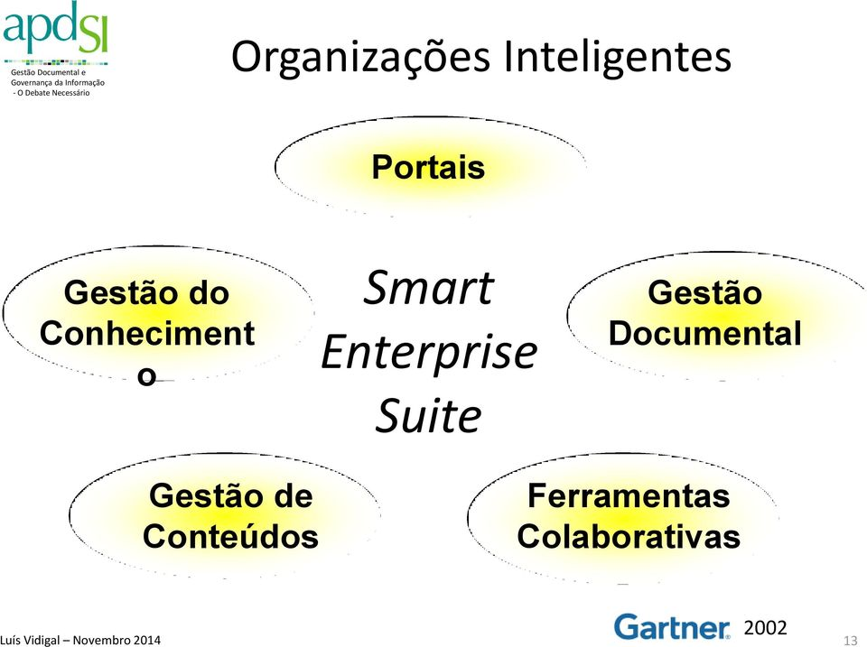 Enterprise Suite Gestão Documental