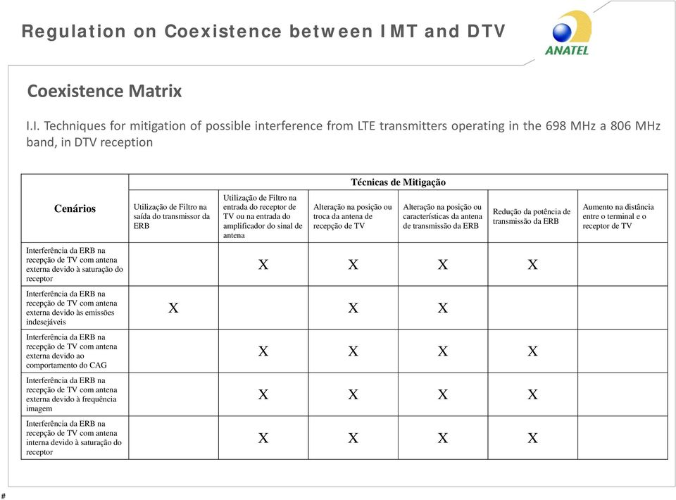 I. Techniques for mitigation of possible interference from LTE transmitters operating in the 698 MHz a 806 MHz band, in DTV reception Cenários Interferência da ERB na recepção de TV com antena