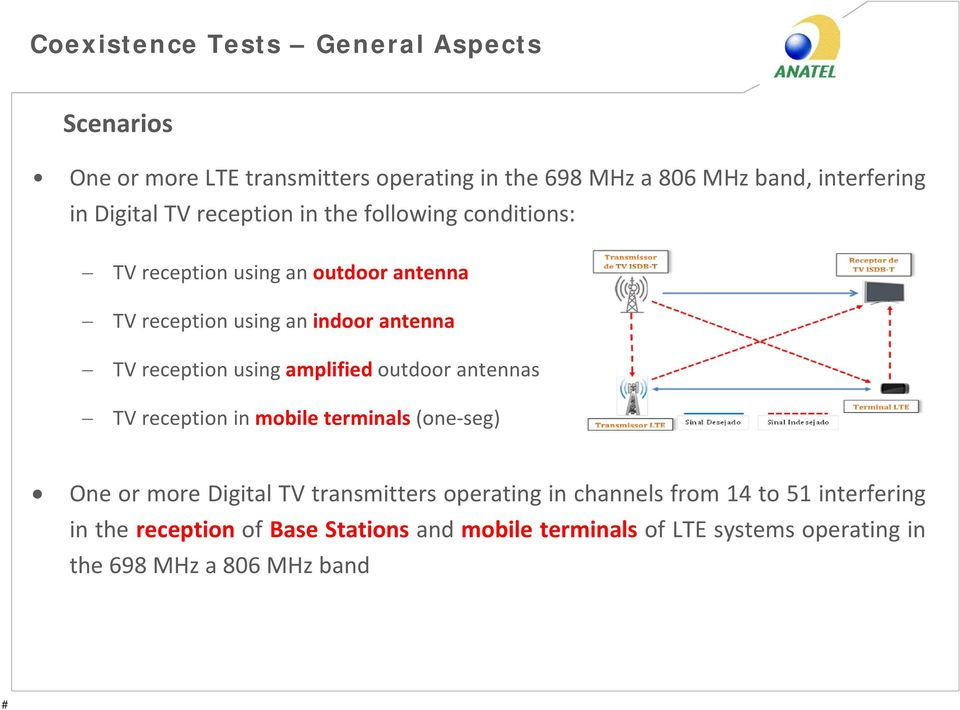 reception using amplified outdoor antennas TV reception in mobile terminals (one-seg) One or more Digital TV transmitters operating