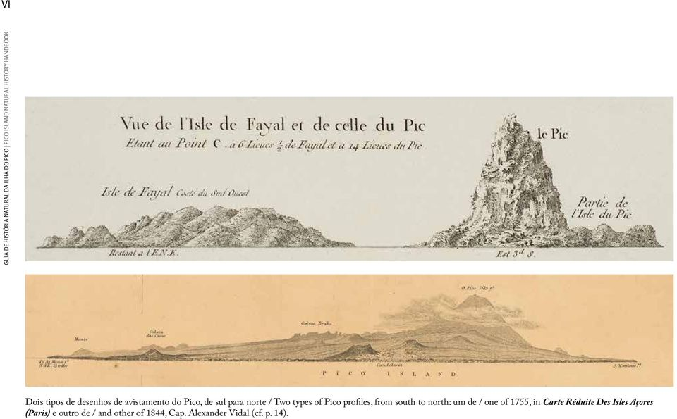 Pico profiles, from south to north: um de / one of 1755, in Carte Réduite Des