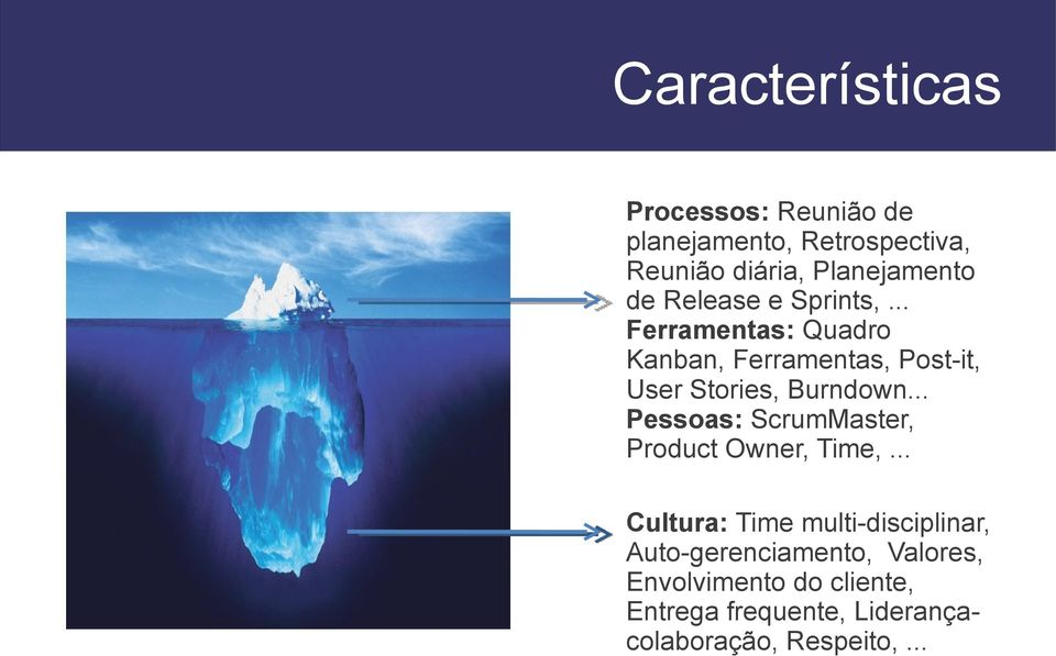.. Pessoas: ScrumMaster, Product Owner, Time,.